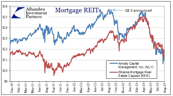 ABOOK Aug 2013 REITs v NLY