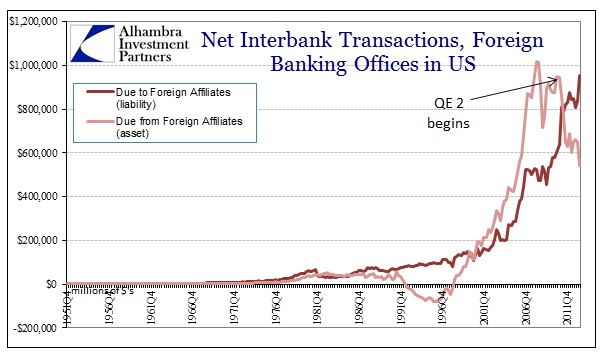 ABOOK Nov 2013 Eurodollars For Offices In US