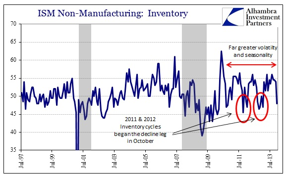 ABOOK Jan 2014 ISM NMI Inventory