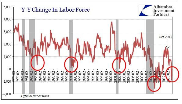 ABOOK Jan 2014 Jobs LF Longer Term