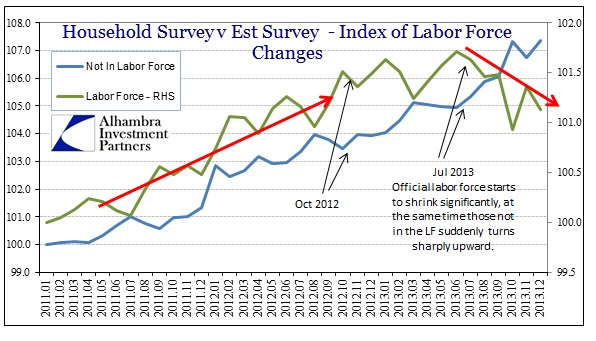 ABOOK Jan 2014 Jobs LF NLF
