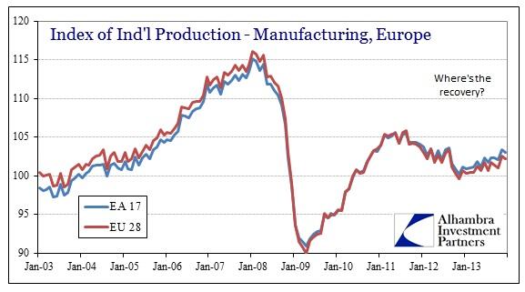 ABOOK Feb 2014 Europe IP Manu Context
