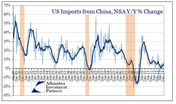 ABOOK Mar 2014 China Copper US Imports