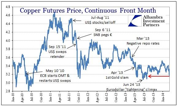 ABOOK Mar 2014 China Copper