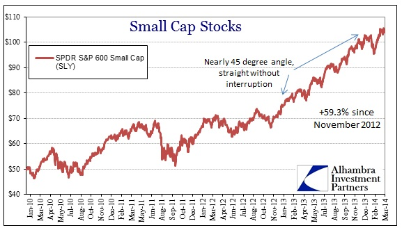 ABOOK Mar 2014 Valuations Small Cap