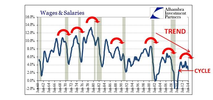 ABOOK Apr 2014 DPI Wages