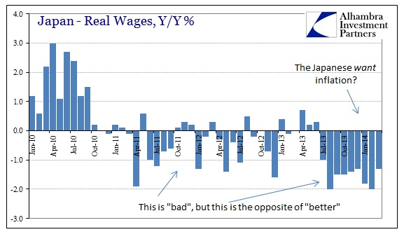 ABOOK Apr 2014 Japan Wages Real