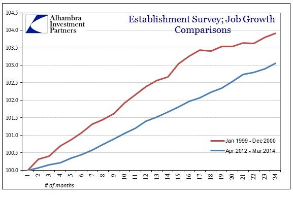 ABOOK Apr 2014 Taxes Job Comparison