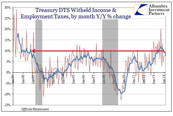 ABOOK Apr 2014 Taxes