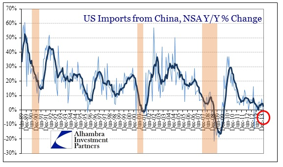ABOOK Apr 2014 US Imports China