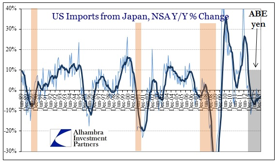 ABOOK Apr 2014 US Imports Japan