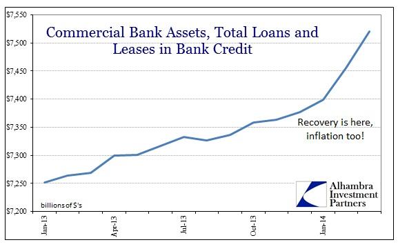 ABOOK Apr Credit Total Loans Banks