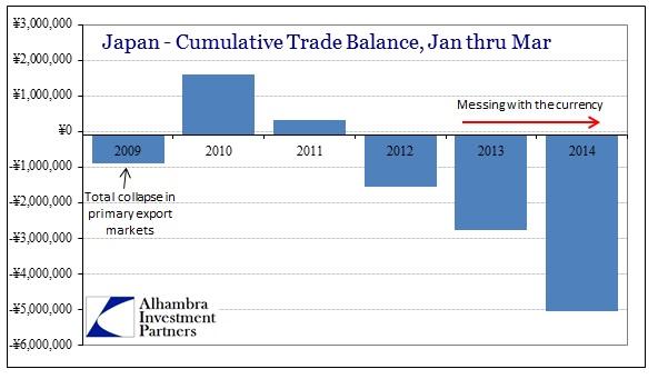 ABOOK Apr Japan Trade Balance Jan Mar