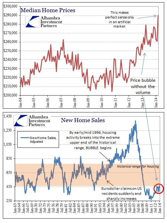 ABOOK Apr New Home Sales Prices