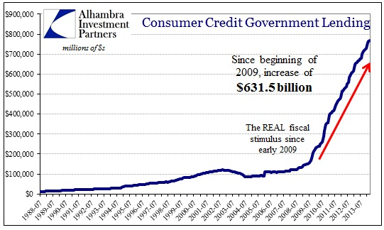 ABOOK May 2014 Cons Credit Govt Dollars