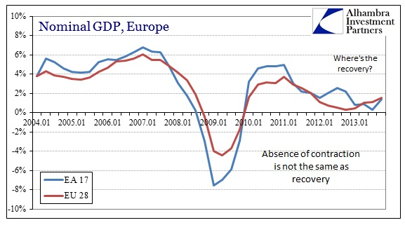 ABOOK May 2014 Global GDP Europe Nominal GDP