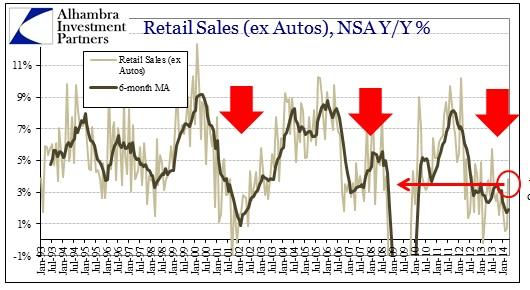 ABOOK May 2014 Target Retail Sales
