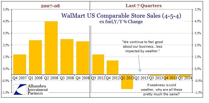 ABOOK May 2014 WalMart US Comps 08