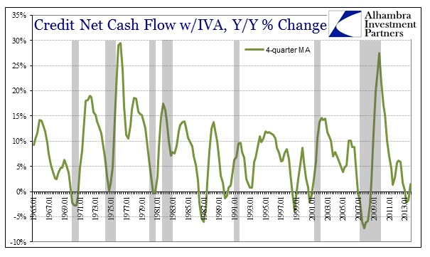 ABOOK June 2014 Credit Cash Flow CF