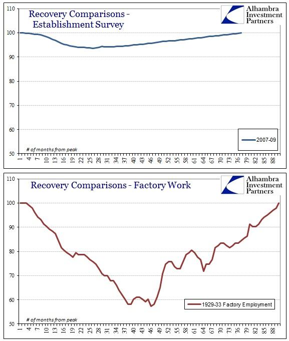 ABOOK June 2014 GD Comparison Employment