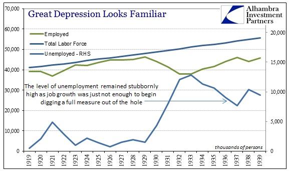 ABOOK June 2014 GD Population Unemployment
