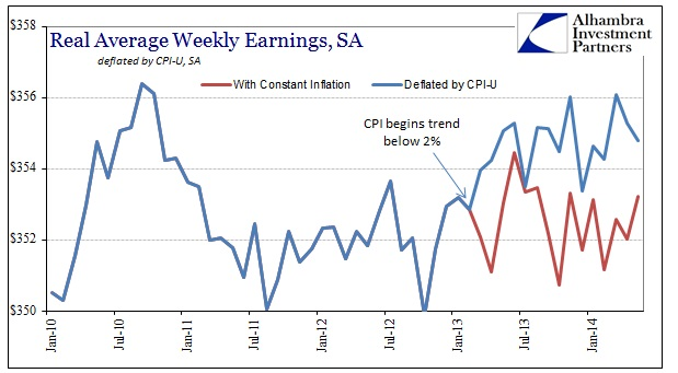 ABOOK June 2014 Real Wages SA Recent Adj