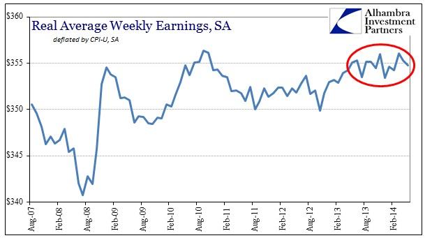 ABOOK June 2014 Real Wages SA
