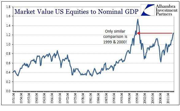 ABOOK June 2014 Tobin Stocks to GDP
