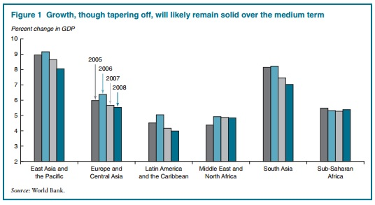 ABOOK June 2014 World Bank 2007 Forecasts