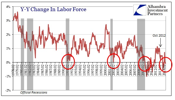 ABOOK Jul 2014 Payrolls LF Y-Y