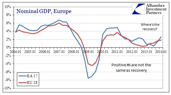 ABOOK Aug 2014 Absence of Contraction Europe GDO