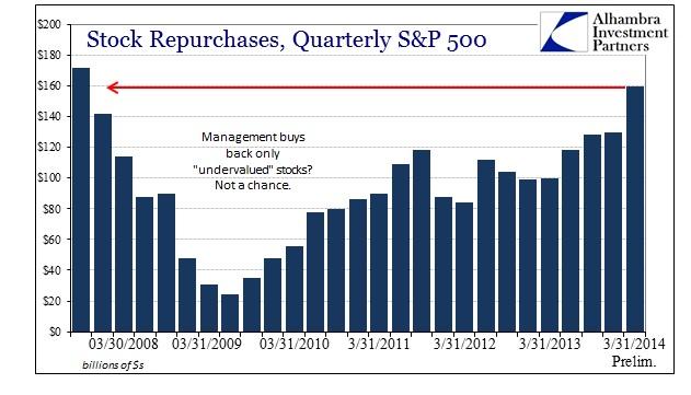 ABOOK Aug 2014 Fischer Buybacks