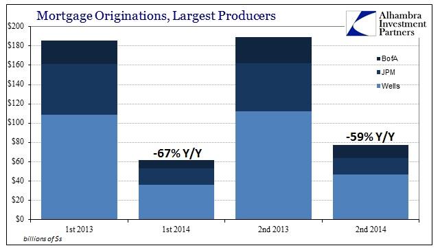 ABOOK Aug 2014 Mortgages Originations