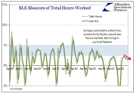 ABOOK Aug 2014 Productivity Estimated