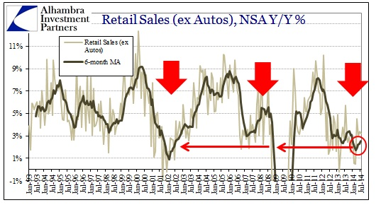 ABOOK Aug 2014 Retail Sales ex autos