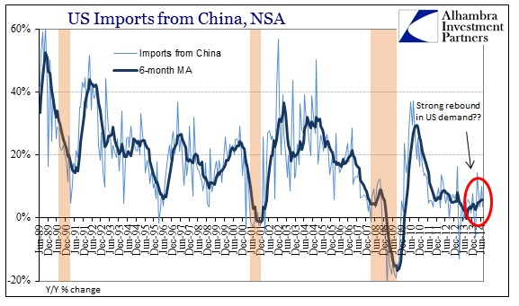 ABOOK Sept 2014 China Imports