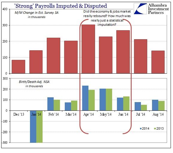 ABOOK Sept 2014 Payrolls BirthDeath