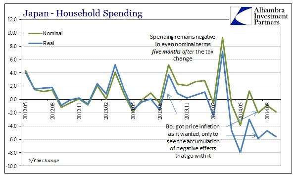 ABOOK Oct 2014 Japan Madness HH Spending