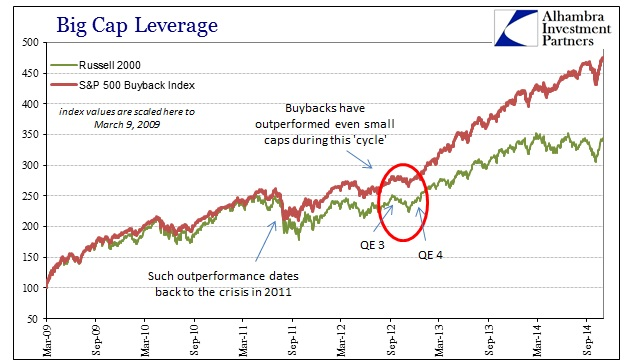 ABOOK Nov 2014 Big Cap Lev Buyback v Russell
