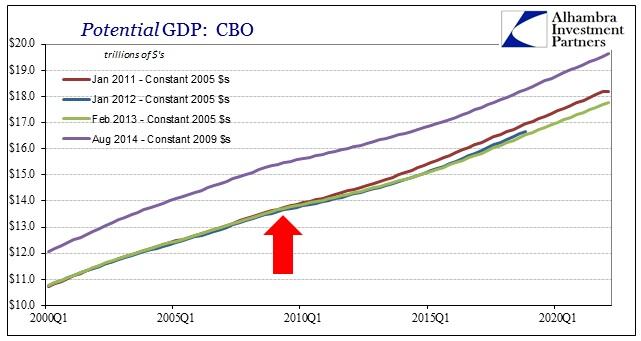 ABOOK Nov 2014 CBO Potential
