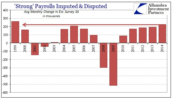 ABOOK Nov 2014 Payrolls WH Spin 2