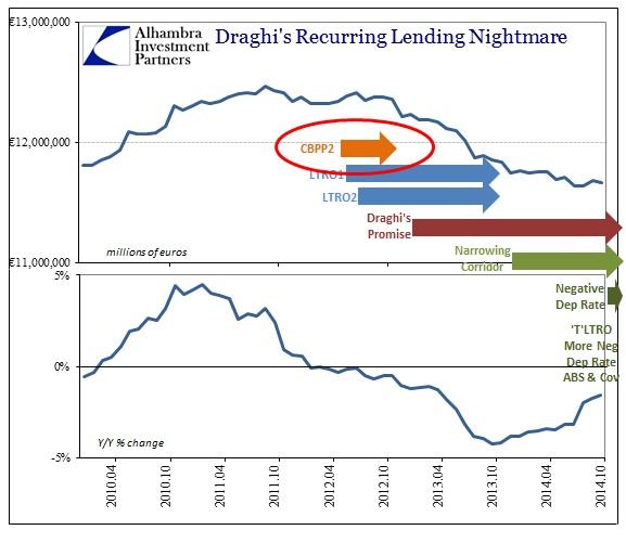 ABOOK Dec 2014 Europe Loans Shorter