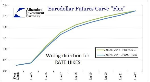 ABOOK Jan 2015 Eurodollar Post