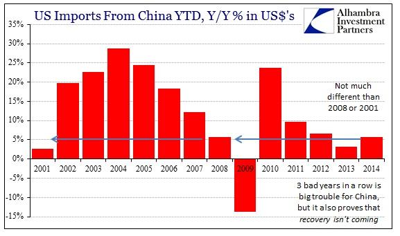 ABOOK Jan 2015 Greenspan China YTD