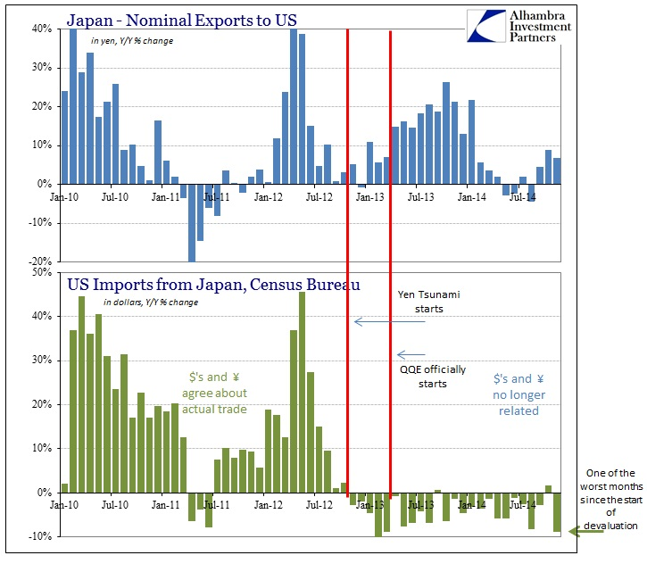 ABOOK Jan 2015 Greenspan US Imports Japan Long