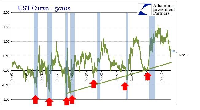 ABOOK Jan 2015 Tight Dec Inversion