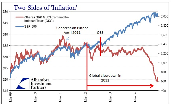 ABOOK Feb 2015 Bubbles Commodities SP500 (1)