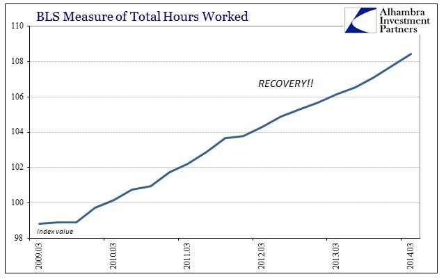 ABOOK Feb 2015 Economy Recovery