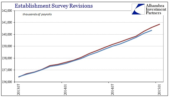 ABOOK Feb 2015 Employ Revisions