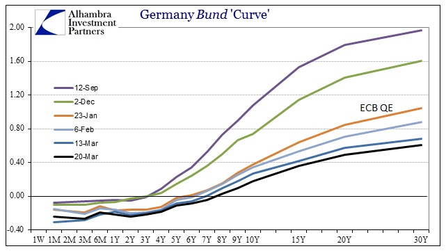 ABOOK March 2015 German Bund